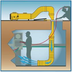 Ventilateur extracteur UB20 avec système M.E.D. (Manhole Enty Device)
