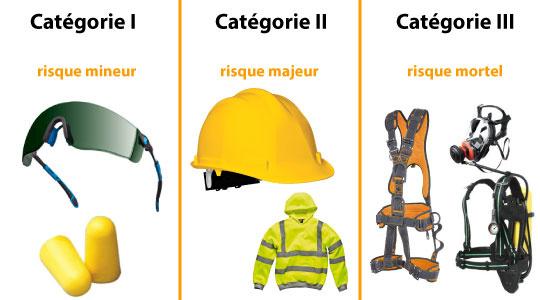 catégorie_EPI