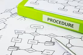 procedure_toit